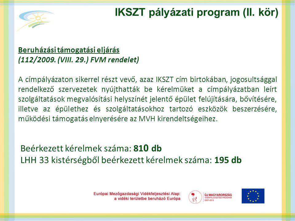 IKSZT pályázati program (II. kör) Beruházási támogatási eljárás (112/2009. (VIII. 29.) FVM rendelet) A címpályázaton sikerrel részt vevő, azaz IKSZT c