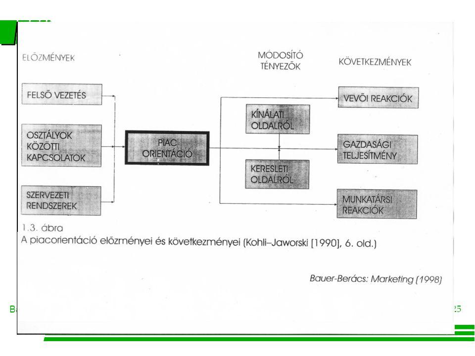 Bauer-Berács: Marketing 24 A tényleges vállalati mûködés: a marketingorientáció l A marketing elvek és a marketing- koncepció nem minden vállalat eset