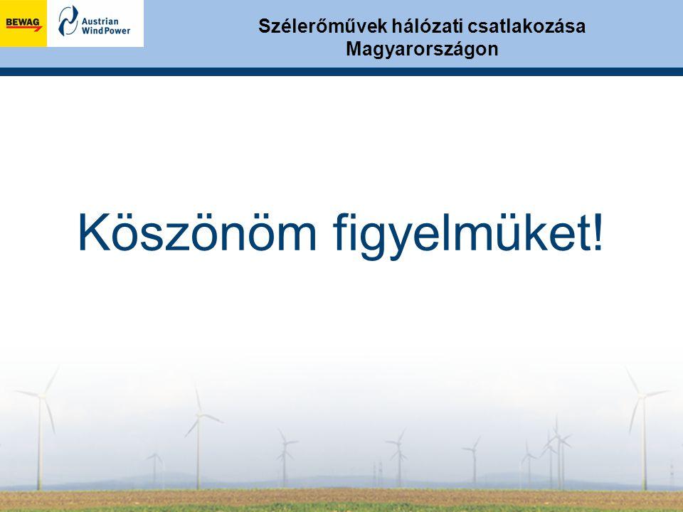Szélerőművek hálózati csatlakozása Magyarországon Köszönöm figyelmüket!