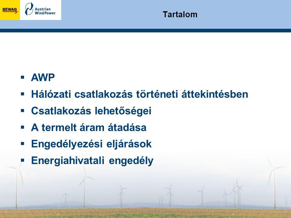 Tartalom  AWP  Hálózati csatlakozás történeti áttekintésben  Csatlakozás lehetőségei  A termelt áram átadása  Engedélyezési eljárások  Energiahivatali engedély
