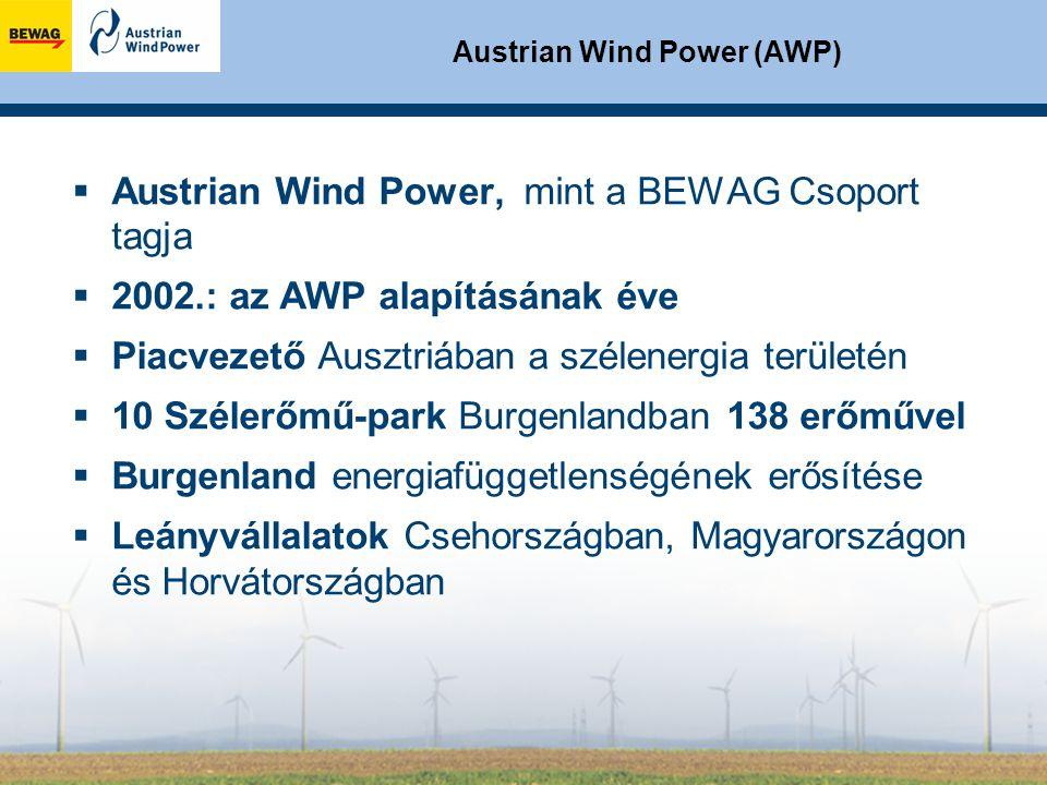 Austrian Wind Power (AWP)  Austrian Wind Power, mint a BEWAG Csoport tagja  2002.: az AWP alapításának éve  Piacvezető Ausztriában a szélenergia területén  10 Szélerőmű-park Burgenlandban 138 erőművel  Burgenland energiafüggetlenségének erősítése  Leányvállalatok Csehországban, Magyarországon és Horvátországban