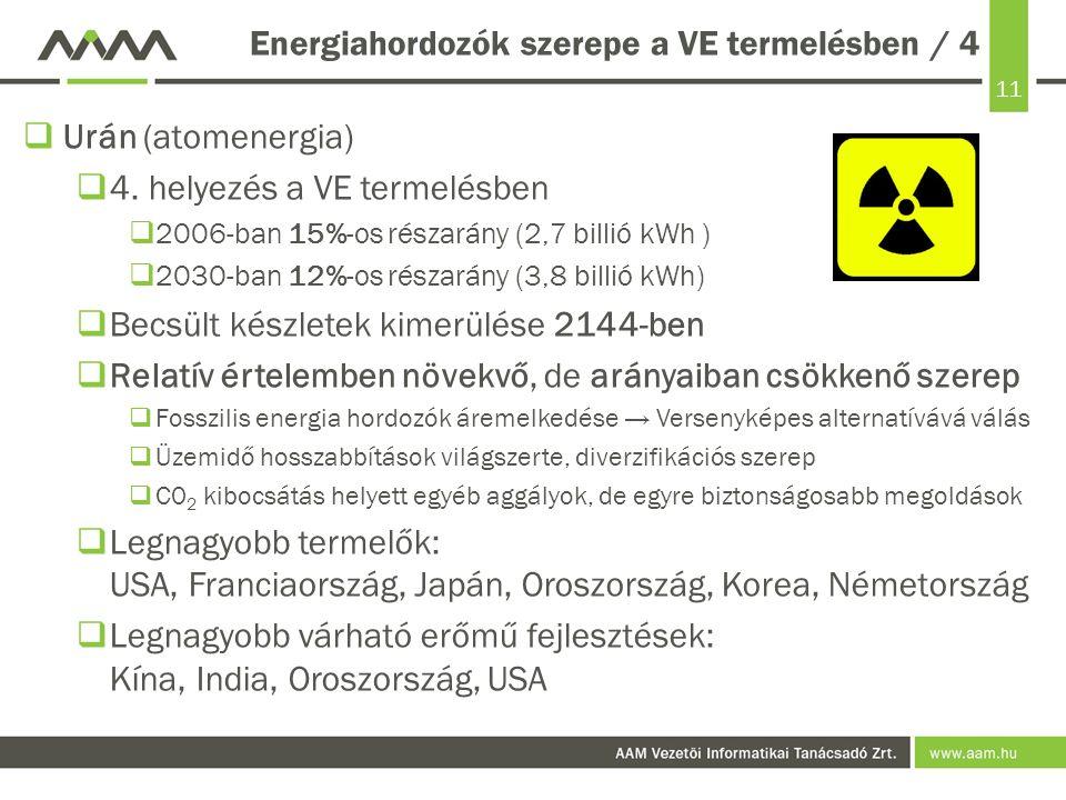 11 Energiahordozók szerepe a VE termelésben / 4  Urán (atomenergia)  4. helyezés a VE termelésben  2006-ban 15%-os részarány (2,7 billió kWh )  20