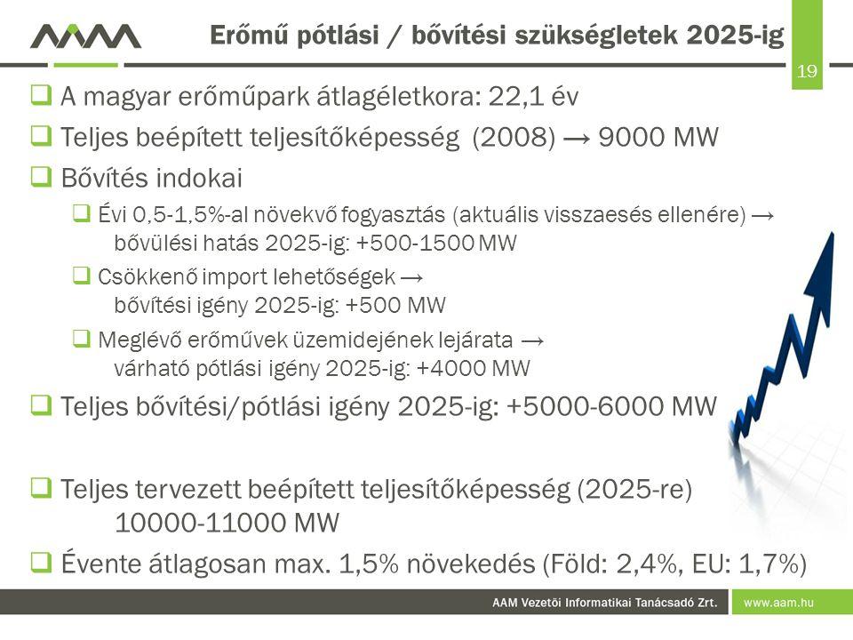 19 Erőmű pótlási / bővítési szükségletek 2025-ig  A magyar erőműpark átlagéletkora: 22,1 év  Teljes beépített teljesítőképesség (2008) → 9000 MW  B
