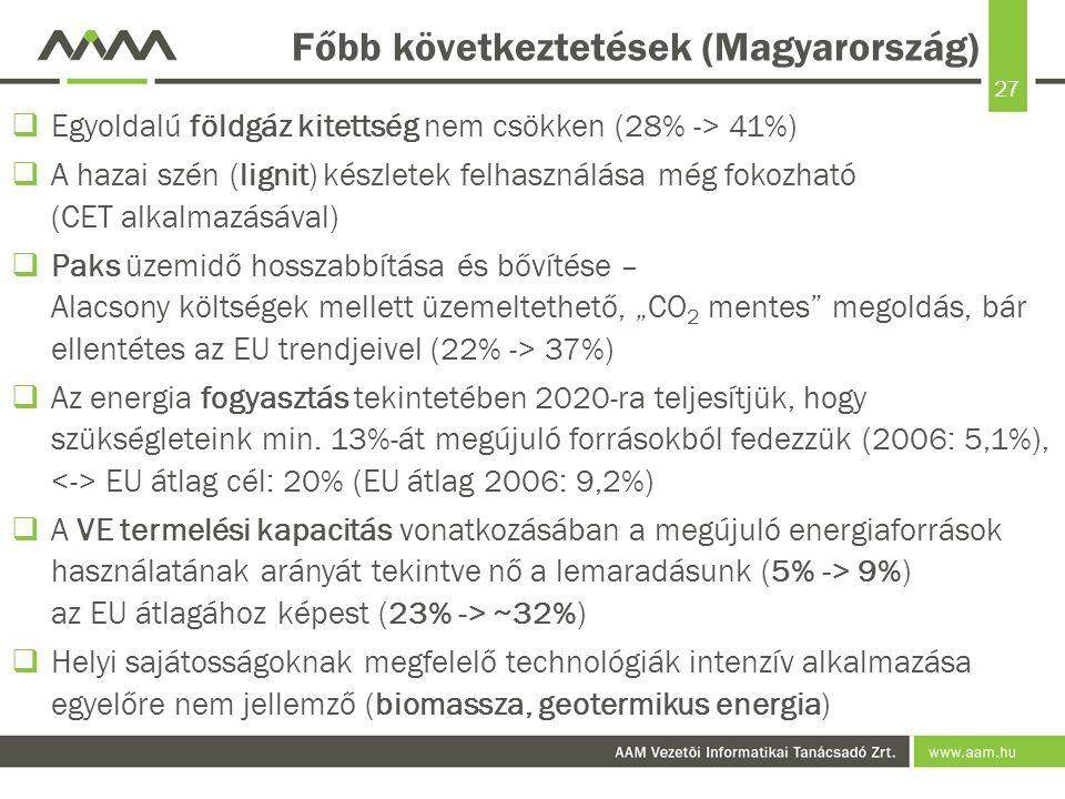 27 Főbb következtetések (Magyarország)  Egyoldalú földgáz kitettség nem csökken (28% -> 41%)  A hazai szén (lignit) készletek felhasználása még foko