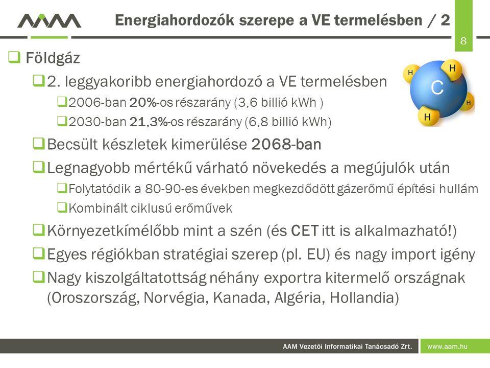 8 Energiahordozók szerepe a VE termelésben / 2  Földgáz  2. leggyakoribb energiahordozó a VE termelésben  2006-ban 20%-os részarány (3,6 billió kWh