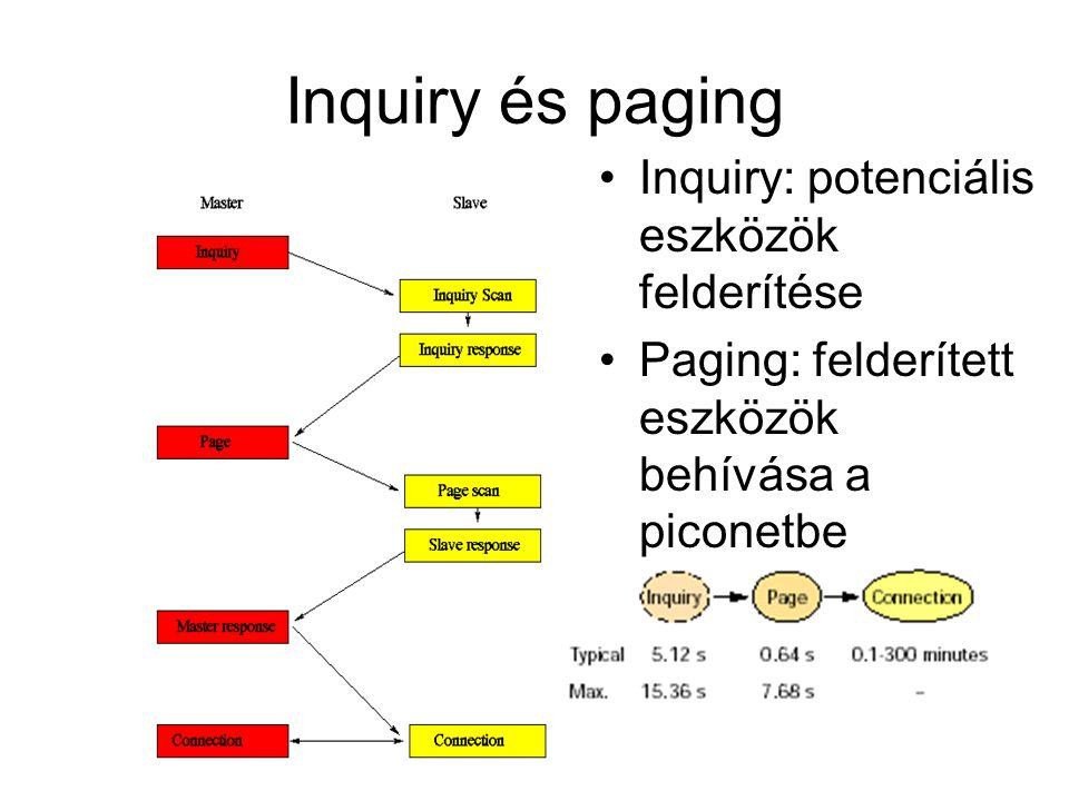 Inquiry és paging •Inquiry: potenciális eszközök felderítése •Paging: felderített eszközök behívása a piconetbe