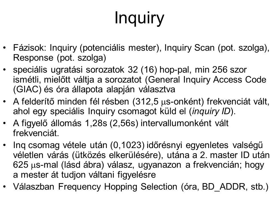 Inquiry •Fázisok: Inquiry (potenciális mester), Inquiry Scan (pot.
