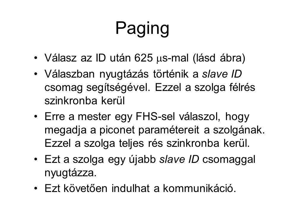 Paging •Válasz az ID után 625  s-mal (lásd ábra) •Válaszban nyugtázás történik a slave ID csomag segítségével.