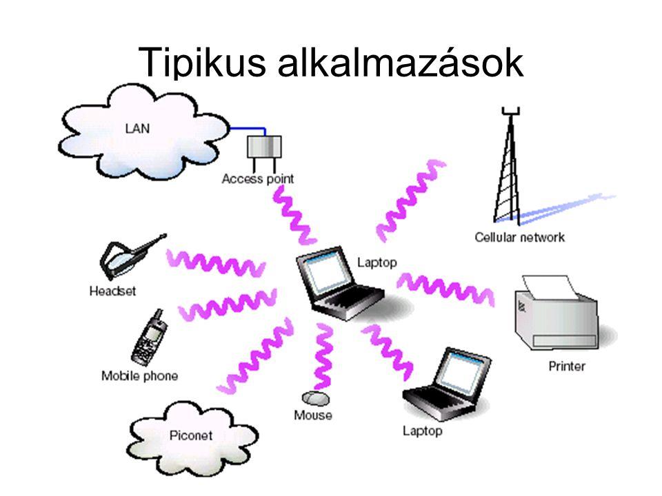 Alkalmazások •három (vagy több) az egyben telefon : éppen legjobbhoz csatlakozik: otthoni (irodai) vezetékes, irodai: mobilok közvetlenül vagy DECT, kint: nyilvános mobil háló •internet elérés laptoppal: bluetooth az interfész a pillanatnyi internetelérés felé (pl.