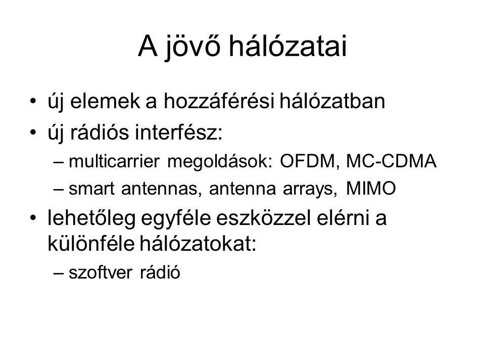 A jövő hálózatai •új elemek a hozzáférési hálózatban •új rádiós interfész: –multicarrier megoldások: OFDM, MC-CDMA –smart antennas, antenna arrays, MIMO •lehetőleg egyféle eszközzel elérni a különféle hálózatokat: –szoftver rádió