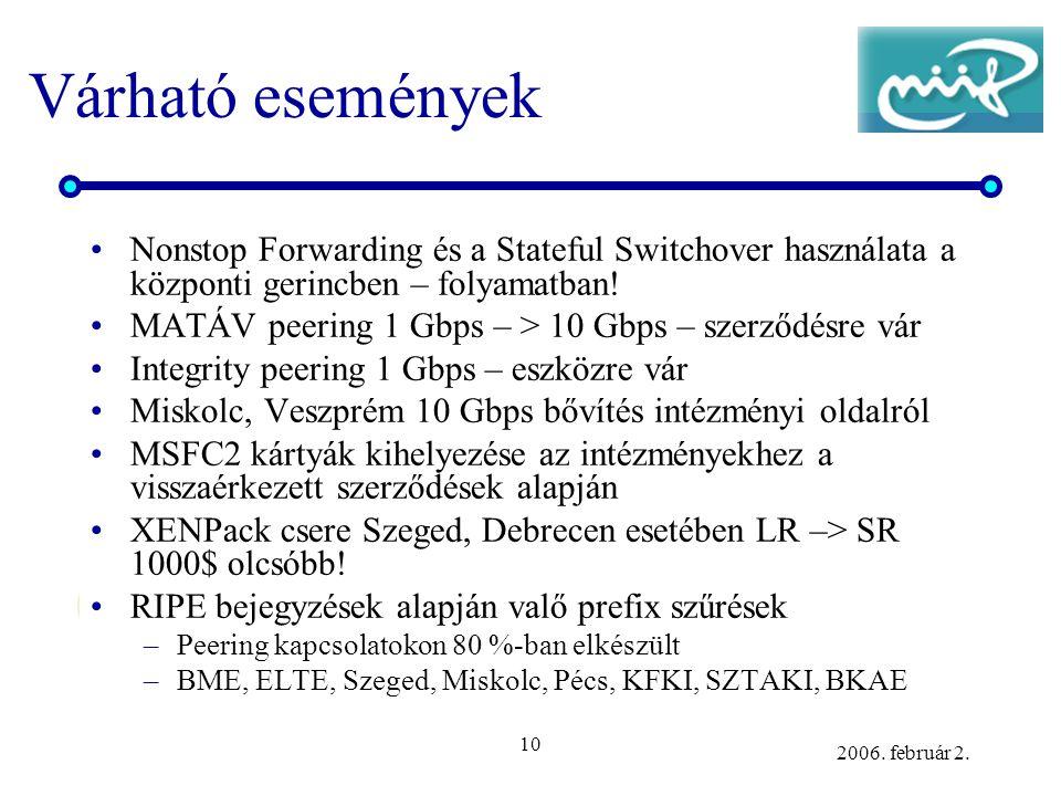 10 2006. február 2. Várható események •Nonstop Forwarding és a Stateful Switchover használata a központi gerincben – folyamatban! •MATÁV peering 1 Gbp
