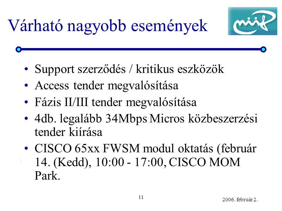 11 2006. február 2. Várható nagyobb események •Support szerződés / kritikus eszközök •Access tender megvalósítása •Fázis II/III tender megvalósítása •