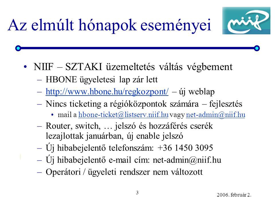 3 2006. február 2. Az elmúlt hónapok eseményei •NIIF – SZTAKI üzemeltetés váltás végbement –HBONE ügyeletesi lap zár lett –http://www.hbone.hu/regkozp