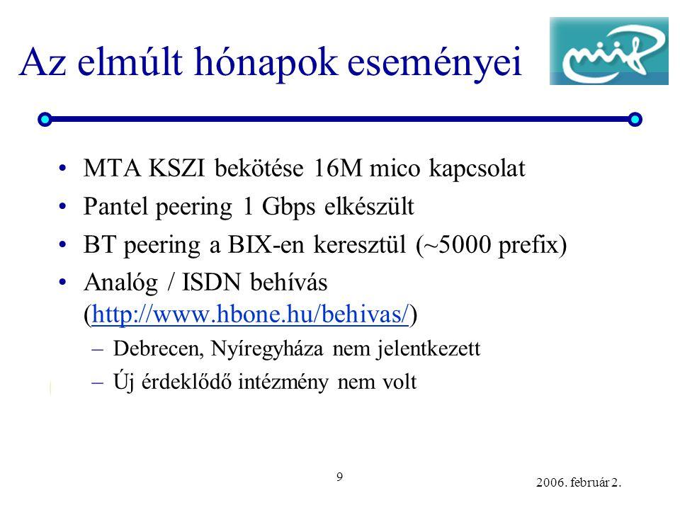 9 2006. február 2. Az elmúlt hónapok eseményei •MTA KSZI bekötése 16M mico kapcsolat •Pantel peering 1 Gbps elkészült •BT peering a BIX-en keresztül (