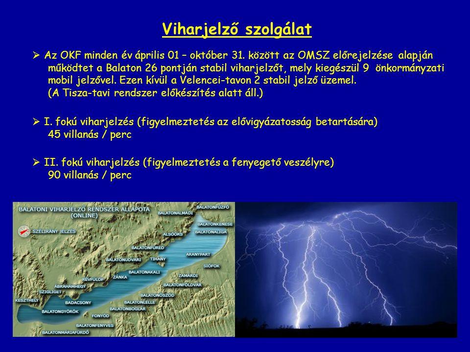  II. fokú viharjelzés (figyelmeztetés a fenyegető veszélyre) 90 villanás / perc  Az OKF minden év április 01 – október 31. között az OMSZ előrejelzé