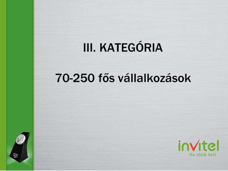 III. KATEGÓRIA 70-250 fős vállalkozások