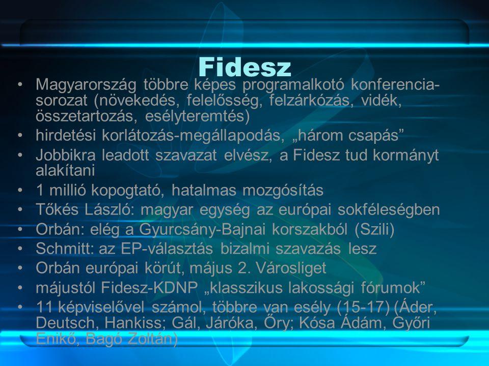 """Fidesz •Magyarország többre képes programalkotó konferencia- sorozat (növekedés, felelősség, felzárkózás, vidék, összetartozás, esélyteremtés) •hirdetési korlátozás-megállapodás, """"három csapás •Jobbikra leadott szavazat elvész, a Fidesz tud kormányt alakítani •1 millió kopogtató, hatalmas mozgósítás •Tőkés László: magyar egység az európai sokféleségben •Orbán: elég a Gyurcsány-Bajnai korszakból (Szili) •Schmitt: az EP-választás bizalmi szavazás lesz •Orbán európai körút, május 2."""