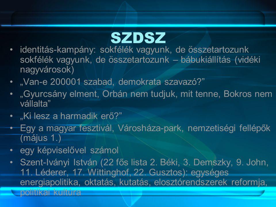 """SZDSZ •identitás-kampány: sokfélék vagyunk, de összetartozunk sokfélék vagyunk, de összetartozunk – bábukiállítás (vidéki nagyvárosok) •""""Van-e 200001 szabad, demokrata szavazó •""""Gyurcsány elment, Orbán nem tudjuk, mit tenne, Bokros nem vállalta •""""Ki lesz a harmadik erő •Egy a magyar fesztivál, Városháza-park, nemzetiségi fellépők (május 1.) •egy képviselővel számol •Szent-Iványi István (22 fős lista 2."""