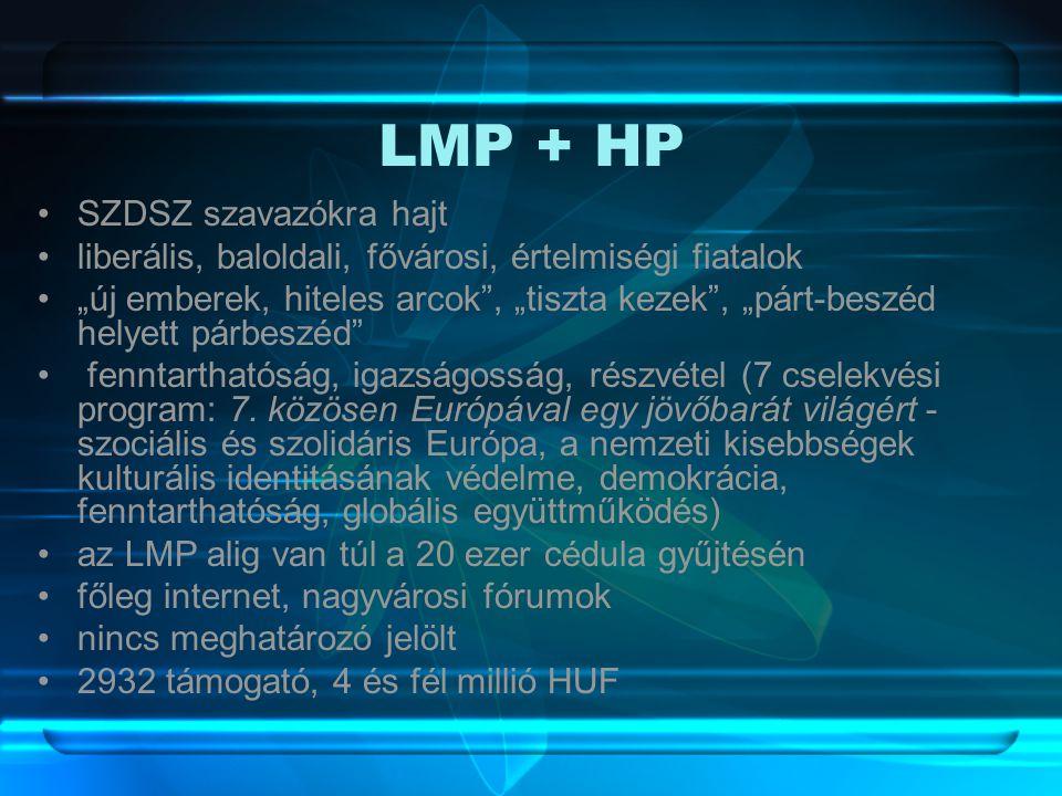 """LMP + HP •SZDSZ szavazókra hajt •liberális, baloldali, fővárosi, értelmiségi fiatalok •""""új emberek, hiteles arcok , """"tiszta kezek , """"párt-beszéd helyett párbeszéd • fenntarthatóság, igazságosság, részvétel (7 cselekvési program: 7."""