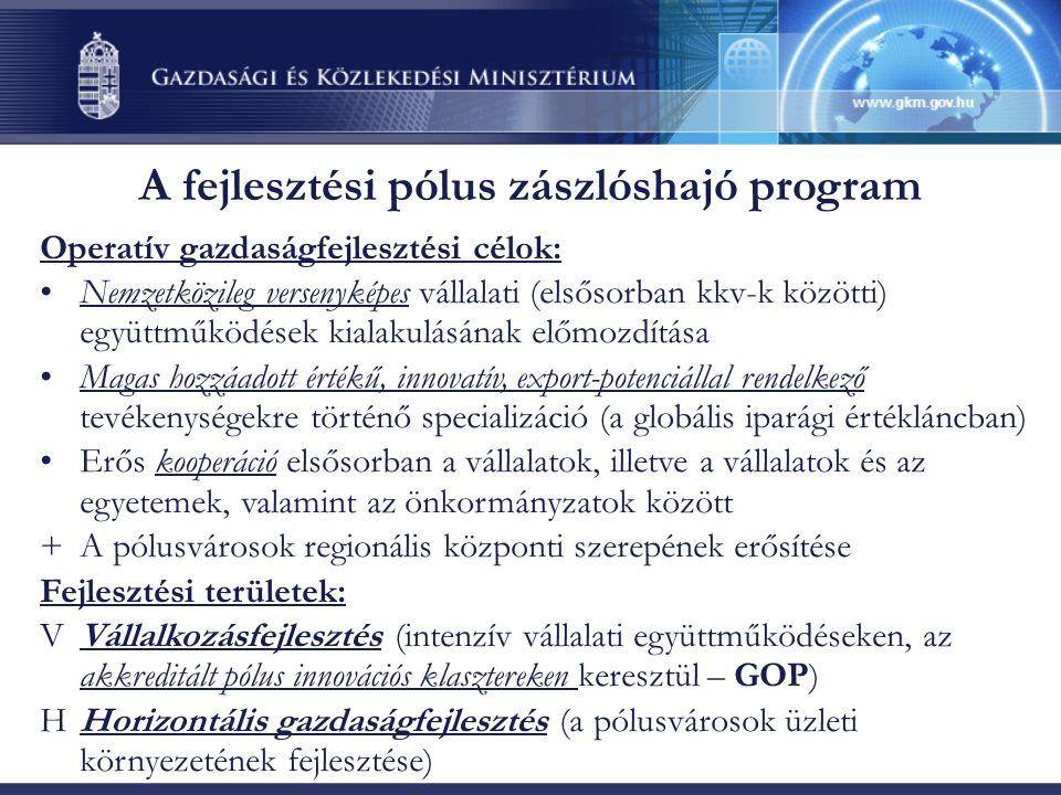 A fejlesztési pólus zászlóshajó program Operatív gazdaságfejlesztési célok: •Nemzetközileg versenyképes vállalati (elsősorban kkv-k közötti) együttműk