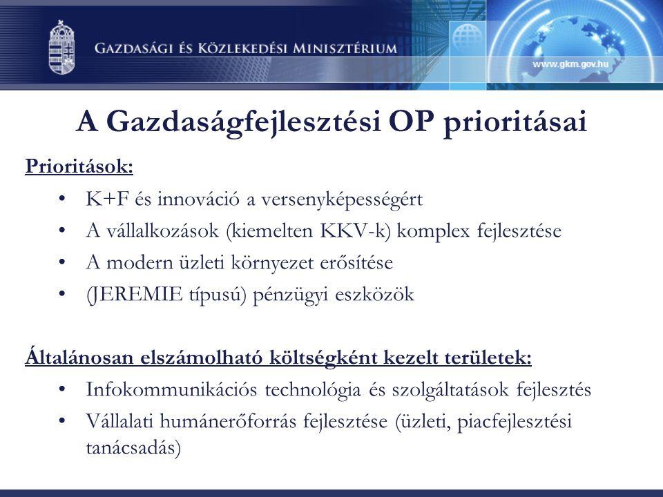 A Gazdaságfejlesztési OP prioritásai Prioritások: •K+F és innováció a versenyképességért •A vállalkozások (kiemelten KKV-k) komplex fejlesztése •A modern üzleti környezet erősítése •(JEREMIE típusú) pénzügyi eszközök Általánosan elszámolható költségként kezelt területek: •Infokommunikációs technológia és szolgáltatások fejlesztés •Vállalati humánerőforrás fejlesztése (üzleti, piacfejlesztési tanácsadás)