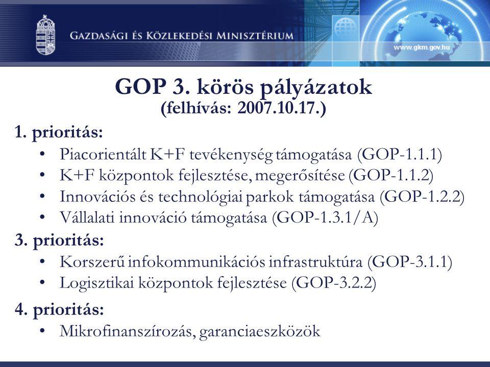 GOP 3. körös pályázatok (felhívás: 2007.10.17.) 1. prioritás: •Piacorientált K+F tevékenység támogatása (GOP-1.1.1) •K+F központok fejlesztése, megerő