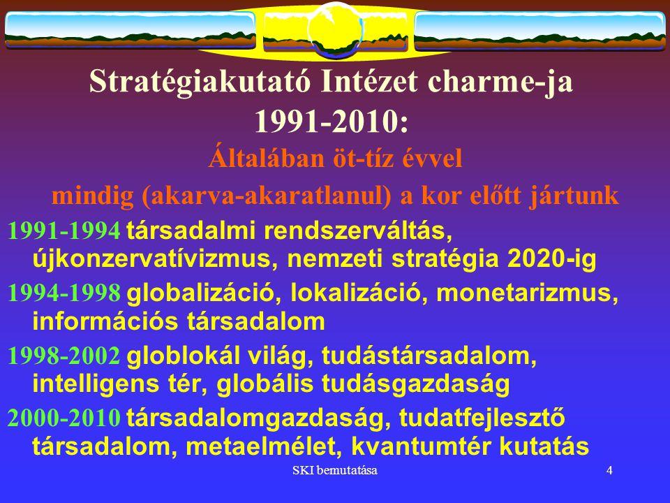 SKI bemutatása4 Stratégiakutató Intézet charme-ja 1991-2010: Általában öt-tíz évvel mindig (akarva-akaratlanul) a kor előtt jártunk 1991-1994 társadalmi rendszerváltás, újkonzervatívizmus, nemzeti stratégia 2020-ig 1994-1998 globalizáció, lokalizáció, monetarizmus, információs társadalom 1998-2002 globlokál világ, tudástársadalom, intelligens tér, globális tudásgazdaság 2000-2010 társadalomgazdaság, tudatfejlesztő társadalom, metaelmélet, kvantumtér kutatás