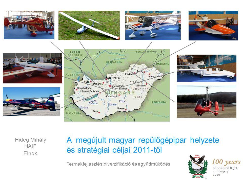 1. A XXI. századi Magyar Repülőipar működési modellje