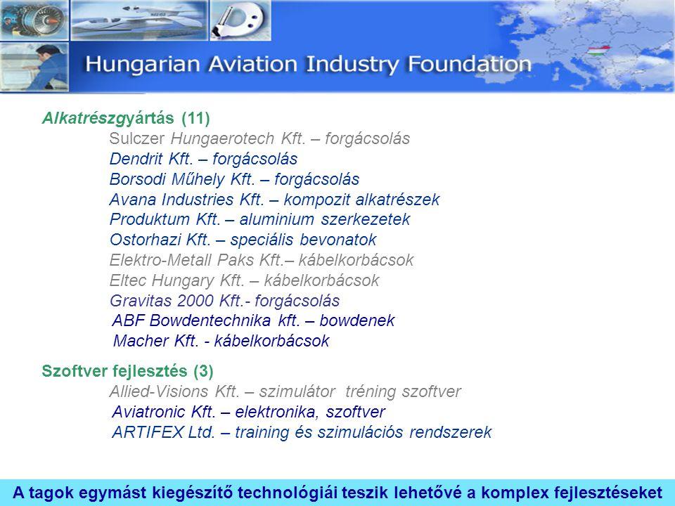 Alkatrészgyártás (11) Sulczer Hungaerotech Kft. – forgácsolás Dendrit Kft. – forgácsolás Borsodi Műhely Kft. – forgácsolás Avana Industries Kft. – kom