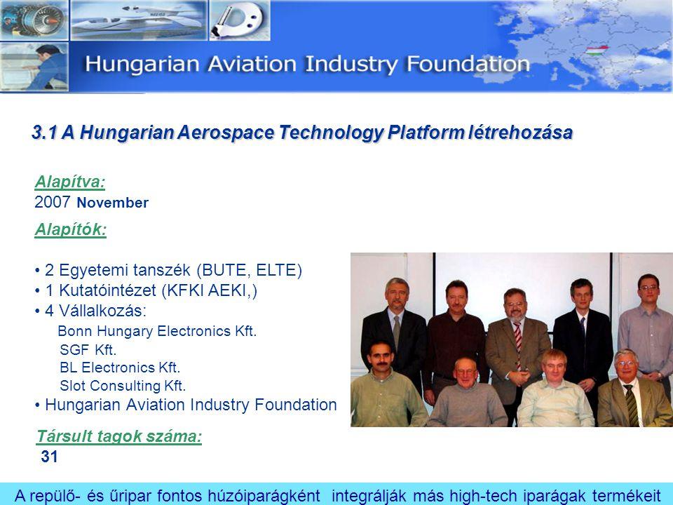 3.2 Hungarian Aerospace Technology Platform - Célok Főbb célok: • Nemzeti repülő- és űrtechnikai kutatási stratégia kidolgozása, koordinálása • Alkalmazott kutatással kiszolgálni a repülő- és űripar fejlesztéseit • Felzárkóztatni a magyar aerospace technológiai szintet az EU szintjére • Segíteni az iparági technológiai transzfert • Segíteni a legjobb kutató szervezeteket az aerospace iparágba való diverzifikációban • Repülés- és űrtechnikai eszközök kifejlesztésének és tesztelésének koordinálása • Integrált kutatási projektek kezdeményezése • Új K&F kapcsolatok kezdeményezése és kialakítása az EU tagállamokkal, és más régiókkal A repülés- és űrtechnikai cégek együttműködése biztosítja rendszerfejlesztéseinket