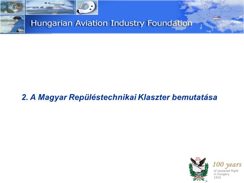 2. A Magyar Repüléstechnikai Klaszter bemutatása