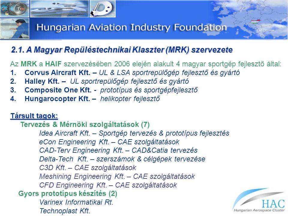 Alkatrészgyártás (11) Sulczer Hungaerotech Kft.– forgácsolás Dendrit Kft.