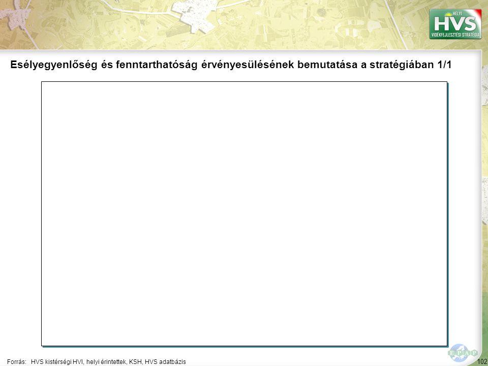 102 Forrás:HVS kistérségi HVI, helyi érintettek, KSH, HVS adatbázis Esélyegyenlőség és fenntarthatóság érvényesülésének bemutatása a stratégiában 1/1