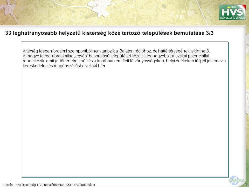11 A térség idegenforgalmi szempontból nem tartozik a Balaton régióhoz, de háttértérségének tekinthető.
