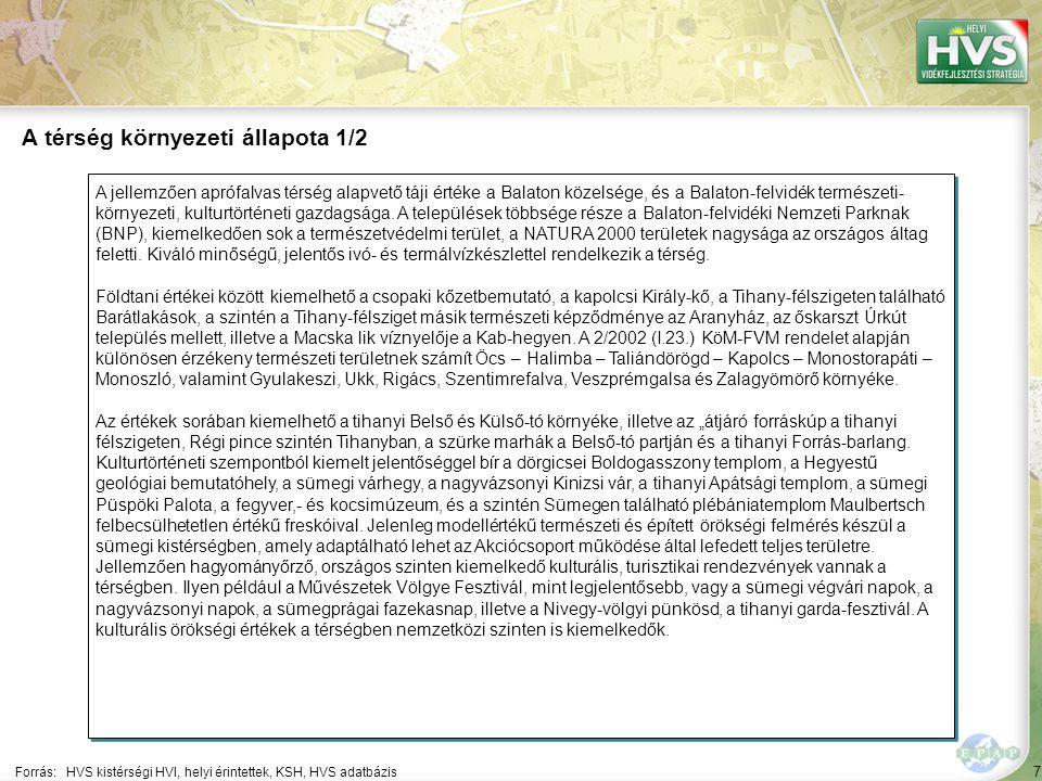8 Tihany, Sümeg, Nagyvázsony, Művészetek Völgye, az akcióterület egy része Világörökség várományosi listáján szerepel.