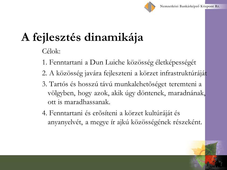 Célok: 1. Fenntartani a Dun Luiche közösség életképességét 2.