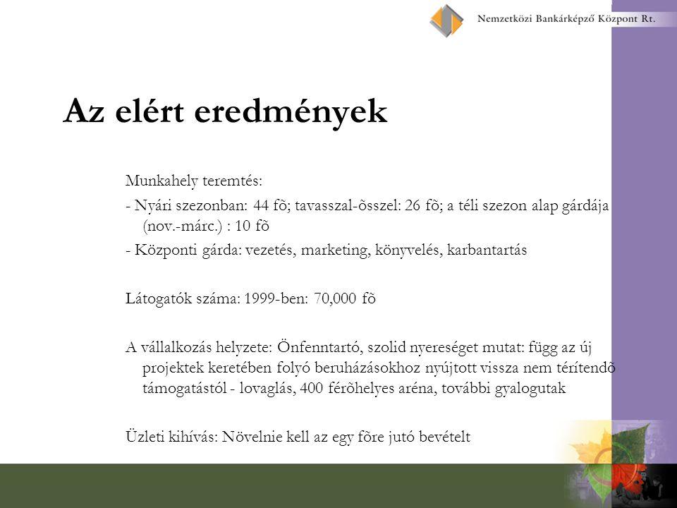 Munkahely teremtés: - Nyári szezonban: 44 fõ; tavasszal-õsszel: 26 fõ; a téli szezon alap gárdája (nov.-márc.) : 10 fõ - Központi gárda: vezetés, marketing, könyvelés, karbantartás Látogatók száma: 1999-ben: 70,000 fõ A vállalkozás helyzete: Önfenntartó, szolid nyereséget mutat: függ az új projektek keretében folyó beruházásokhoz nyújtott vissza nem térítendõ támogatástól - lovaglás, 400 férõhelyes aréna, további gyalogutak Üzleti kihívás: Növelnie kell az egy fõre jutó bevételt Az elért eredmények