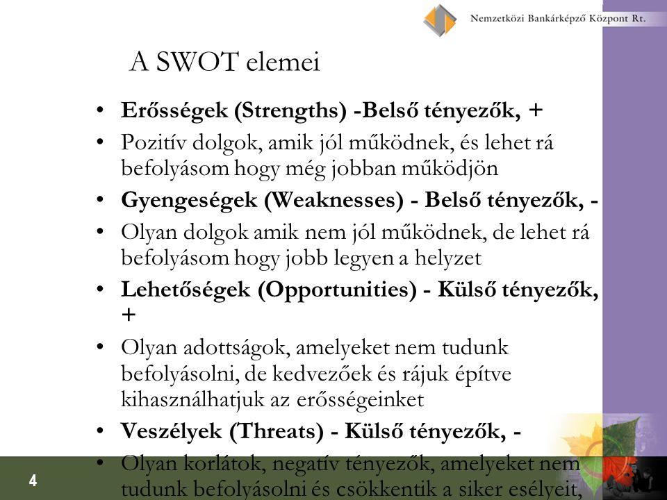 4 •Erősségek (Strengths) -Belső tényezők, + •Pozitív dolgok, amik jól működnek, és lehet rá befolyásom hogy még jobban működjön •Gyengeségek (Weaknesses) - Belső tényezők, - •Olyan dolgok amik nem jól működnek, de lehet rá befolyásom hogy jobb legyen a helyzet •Lehetőségek (Opportunities) - Külső tényezők, + •Olyan adottságok, amelyeket nem tudunk befolyásolni, de kedvezőek és rájuk építve kihasználhatjuk az erősségeinket •Veszélyek (Threats) - Külső tényezők, - •Olyan korlátok, negatív tényezők, amelyeket nem tudunk befolyásolni és csökkentik a siker esélyeit, kockázatot jelethetnek A SWOT elemei