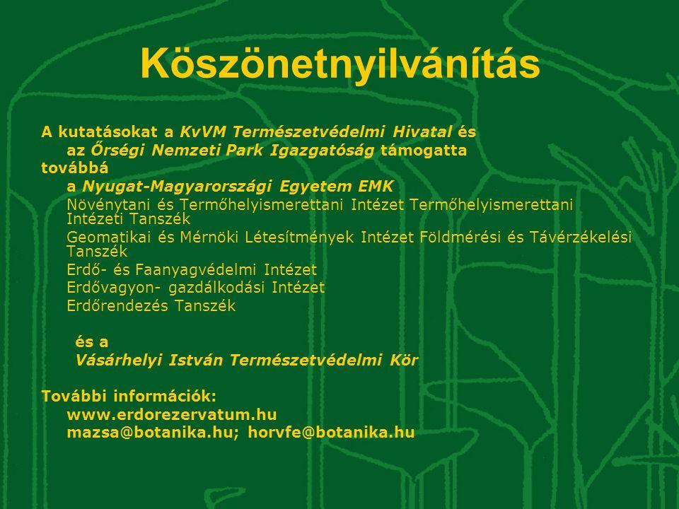 Köszönetnyilvánítás A kutatásokat a KvVM Természetvédelmi Hivatal és az Őrségi Nemzeti Park Igazgatóság támogatta továbbá a Nyugat-Magyarországi Egyet