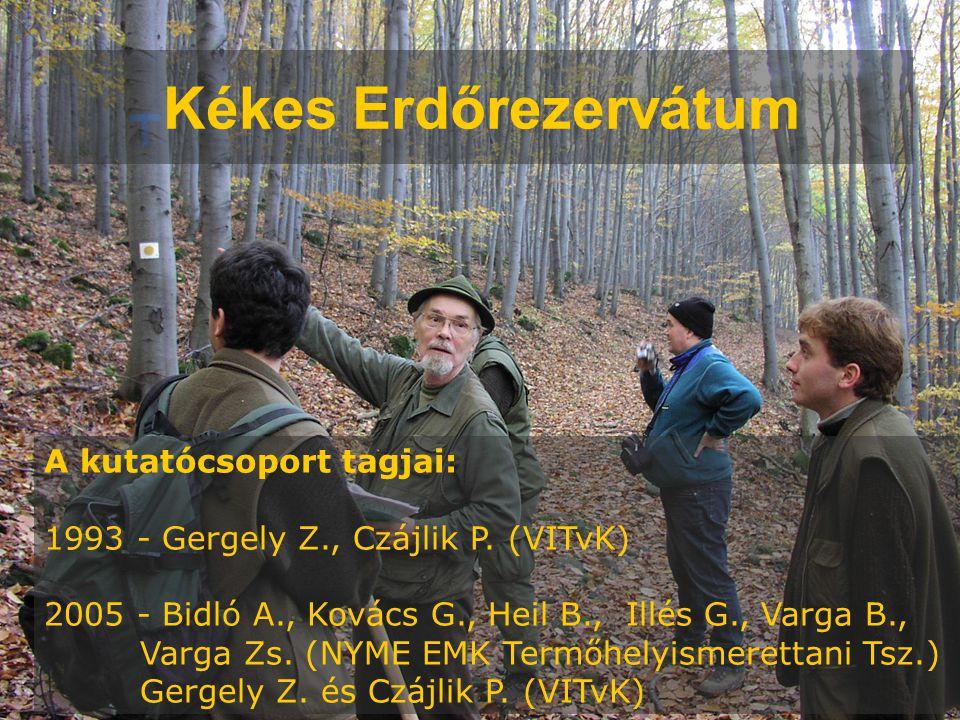 Kékes Erdőrezervátum A kutatócsoport tagjai: 1993 - Gergely Z., Czájlik P. (VITvK) 2005 - Bidló A., Kovács G., Heil B., Illés G., Varga B., Varga Zs.