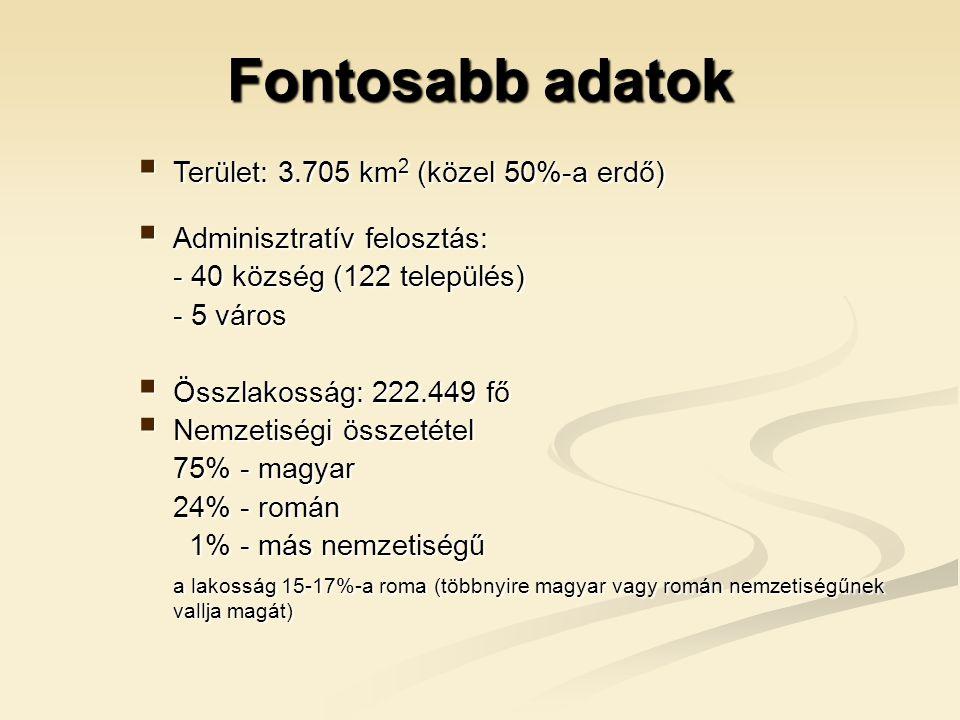 Fontosabb adatok  Terület: 3.705 km 2 (közel 50%-a erdő)  Adminisztratív felosztás: - 40 község (122 település) - 5 város  Összlakosság: 222.449 fő  Nemzetiségi összetétel 75% - magyar 24% - román 1% - más nemzetiségű 1% - más nemzetiségű a lakosság 15-17%-a roma (többnyire magyar vagy román nemzetiségűnek vallja magát)