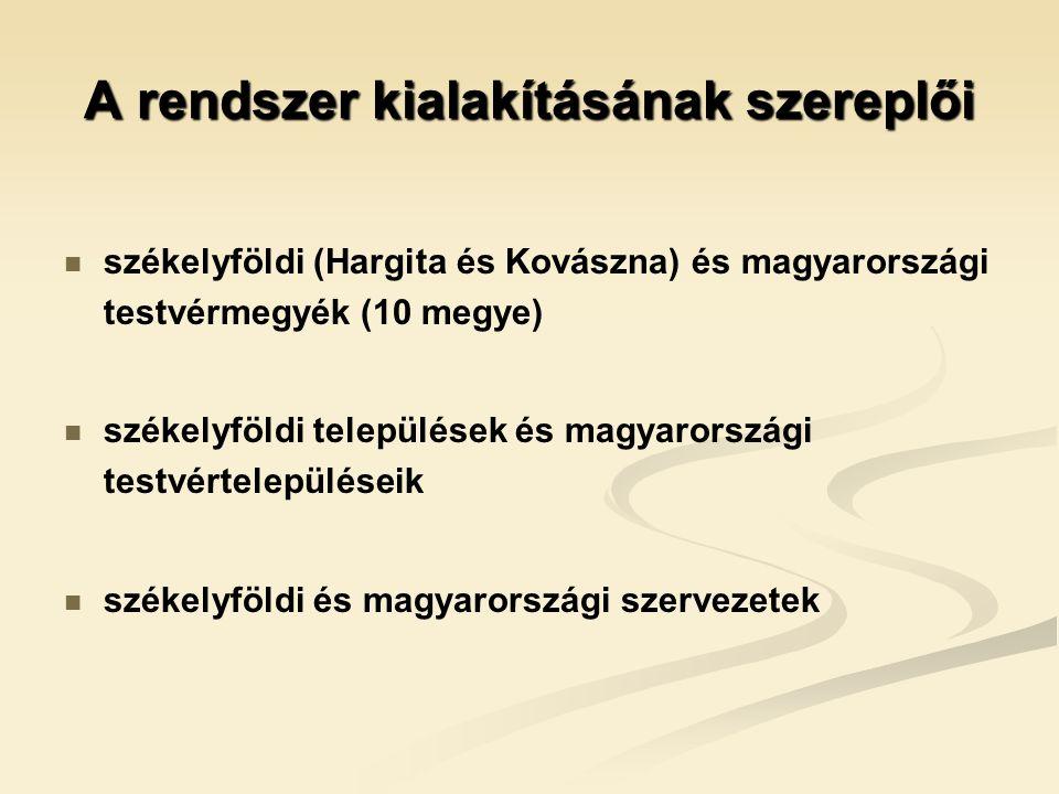 A rendszer kialakításának szereplői   székelyföldi (Hargita és Kovászna) és magyarországi testvérmegyék (10 megye)   székelyföldi települések és magyarországi testvértelepüléseik   székelyföldi és magyarországi szervezetek