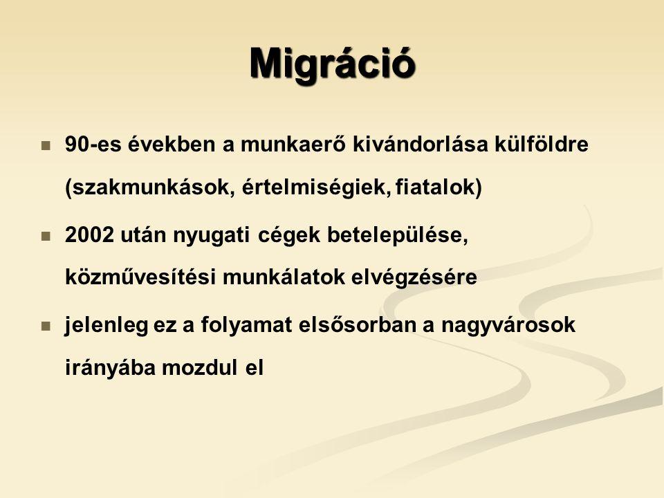 TÉSZ   magyarországi jó példák