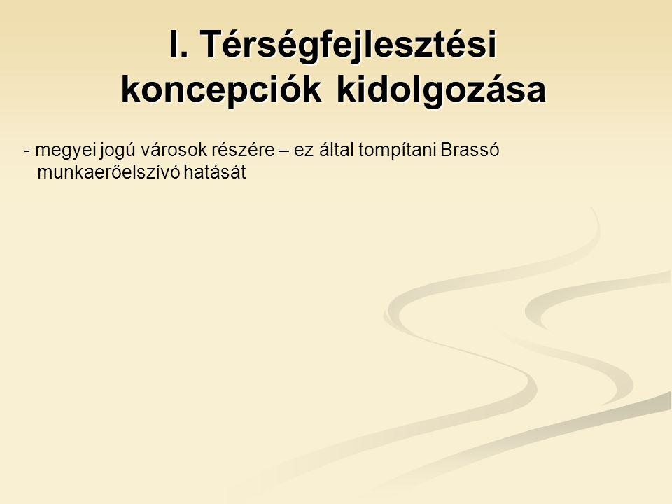  Magyarországi vagy osztrák modellek átvétele: pl. TISZA Szövetkezet, Heves megyei modellek