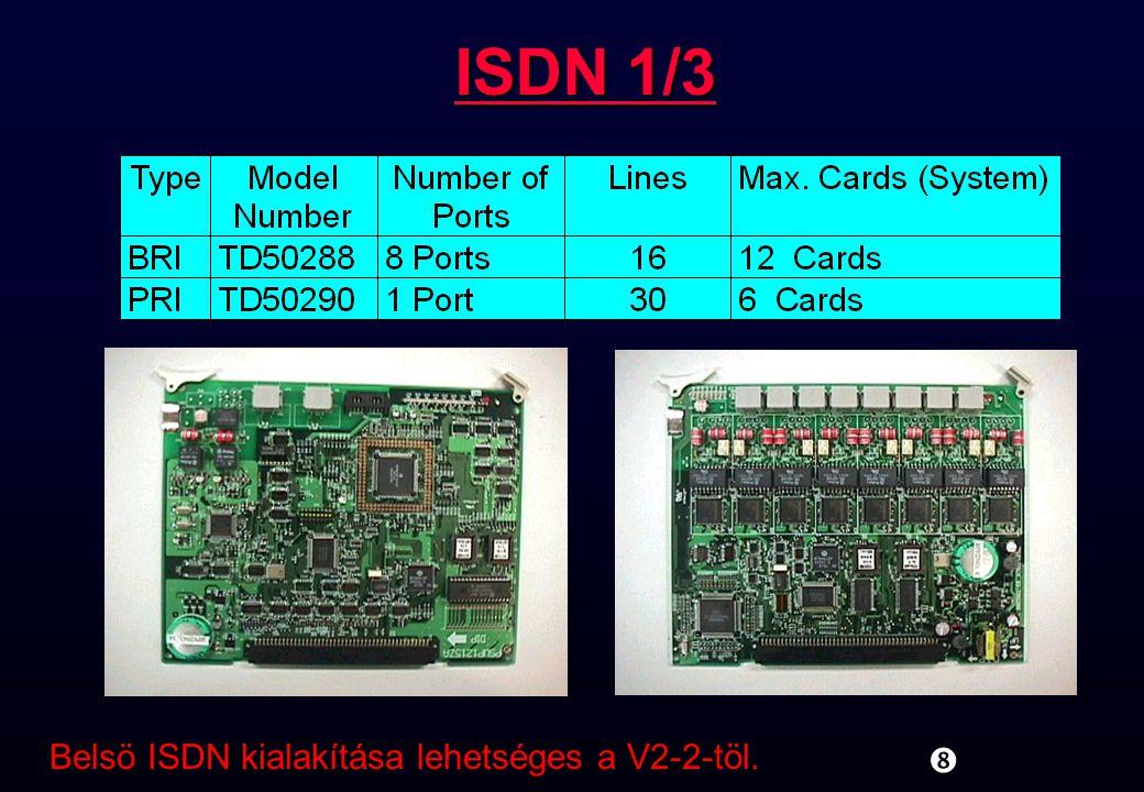 """"""" ISDN 1/3 Belsö ISDN kialakítása lehetséges a V2-2-töl."""