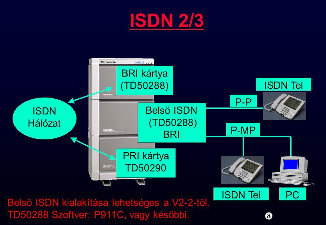 """ISDN Hálózat PRI kártya TD50290 """" BRI kártya (TD50288) ISDN Tel P-P ISDN Tel PC P-MP ISDN 2/3 Belsö ISDN kialakítása lehetséges a V2-2-töl. TD50288 Sz"""