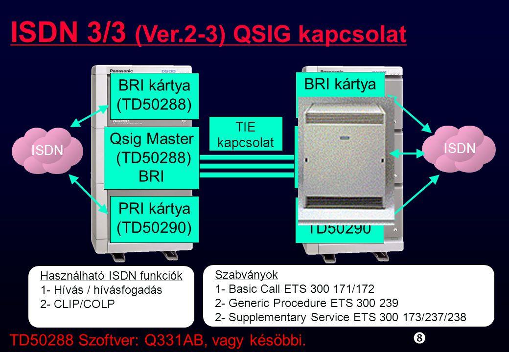 PRI kártya TD50290 BRI kártya (TD50288) ISDN PRI kártya (TD50290) BRI kártya (TD50288) ISDN ISDN 3/3 ISDN 3/3 (Ver.2-3) QSIG kapcsolat TD50288 Szoftve
