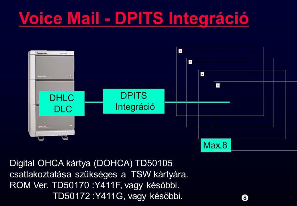 """"""" Voice Mail - DPITS Integráció DPITS Integráció Max.8 Digital OHCA kártya (DOHCA) TD50105 csatlakoztatása szükséges a TSW kártyára. ROM Ver. TD50170"""