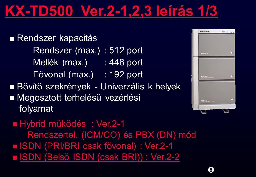 n Fejlesztett Tenant szolgáltatás : Ver.2-1 n Voice Mail - DPITS Integrációval : Ver.2-1 n PMS - Hotel Interfész : Ver.2-2 n ARS (Automatikus Útvonal Választás) : Ver.2-1 n LCD kétnyelvü kijelzés (feltölthetö adatbázis) : Ver.2-1 n KX-T74/75 sorozatú PITS támogatás: Ver.2-1 n PC Programozó Szoftver (Windows alapú) : Ver.2-1 n Nagysebességü Modem : Ver.2-1 n Beépített Hotel funkciók : Ver.2-2 n CTI (TAPI) : Ver.2-2 KX-TD500 Ver.2-1,2 Új funkciók és fejlesztések KX-TD500 Ver.2-1,2,3 leírás 2/3