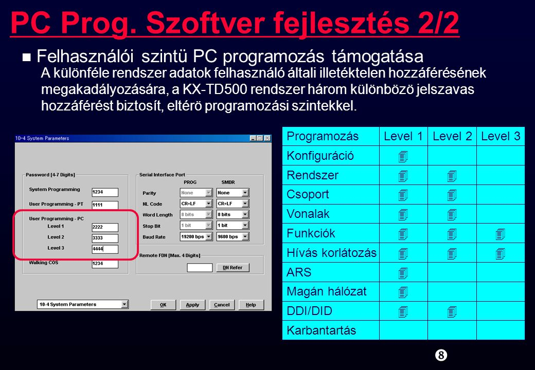 """"""" n Felhasználói szintü PC programozás támogatása PC Prog. Szoftver fejlesztés 2/2 A különféle rendszer adatok felhasználó általi illetéktelen hozzáfé"""